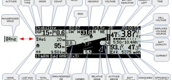 Telemetria RFD868 TxMod na wyświetlaczu odbiornika